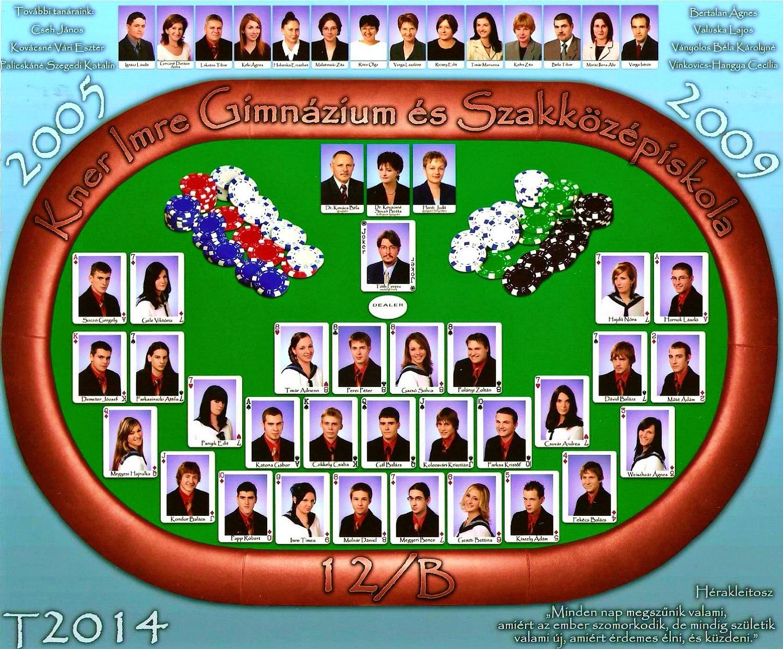 2009 12/B